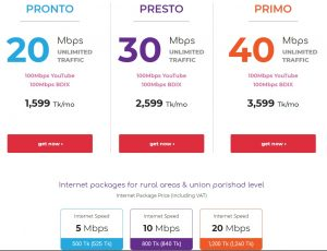 Carnival Internet Packages