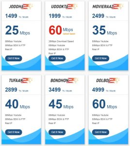triangle internet Premium packages