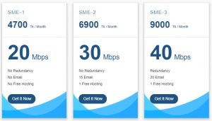 Triangle Internet SME Packages